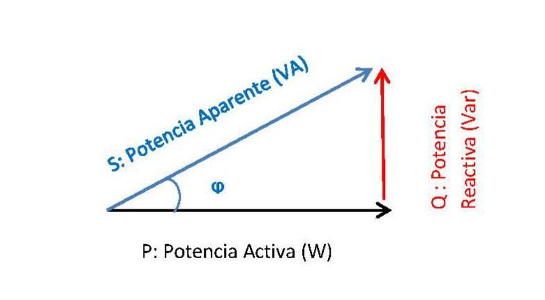 Triangulo_Potencias